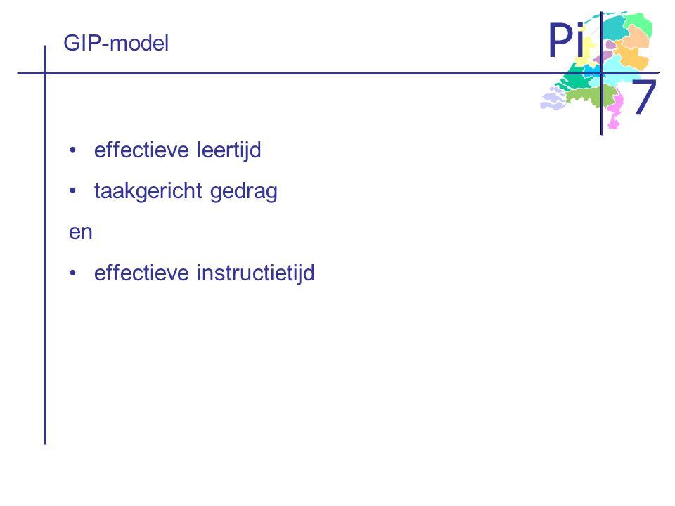 Pi 7 GIP-model effectieve leertijd taakgericht gedrag en effectieve instructietijd