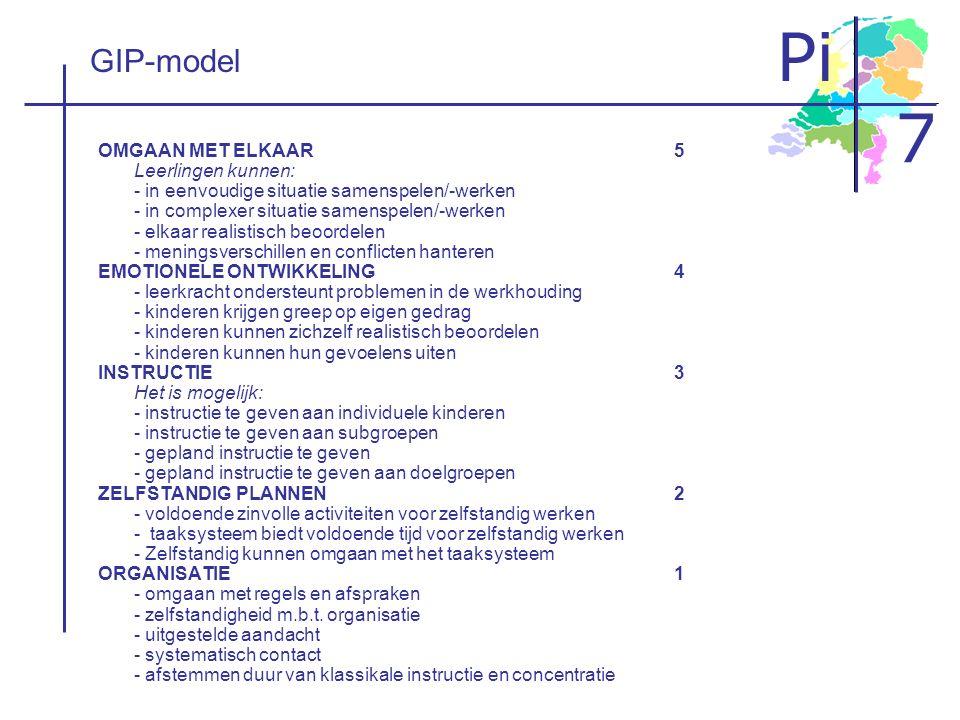 Pi 7 GIP-model OMGAAN MET ELKAAR 5 Leerlingen kunnen: - in eenvoudige situatie samenspelen/-werken - in complexer situatie samenspelen/-werken - elkaa