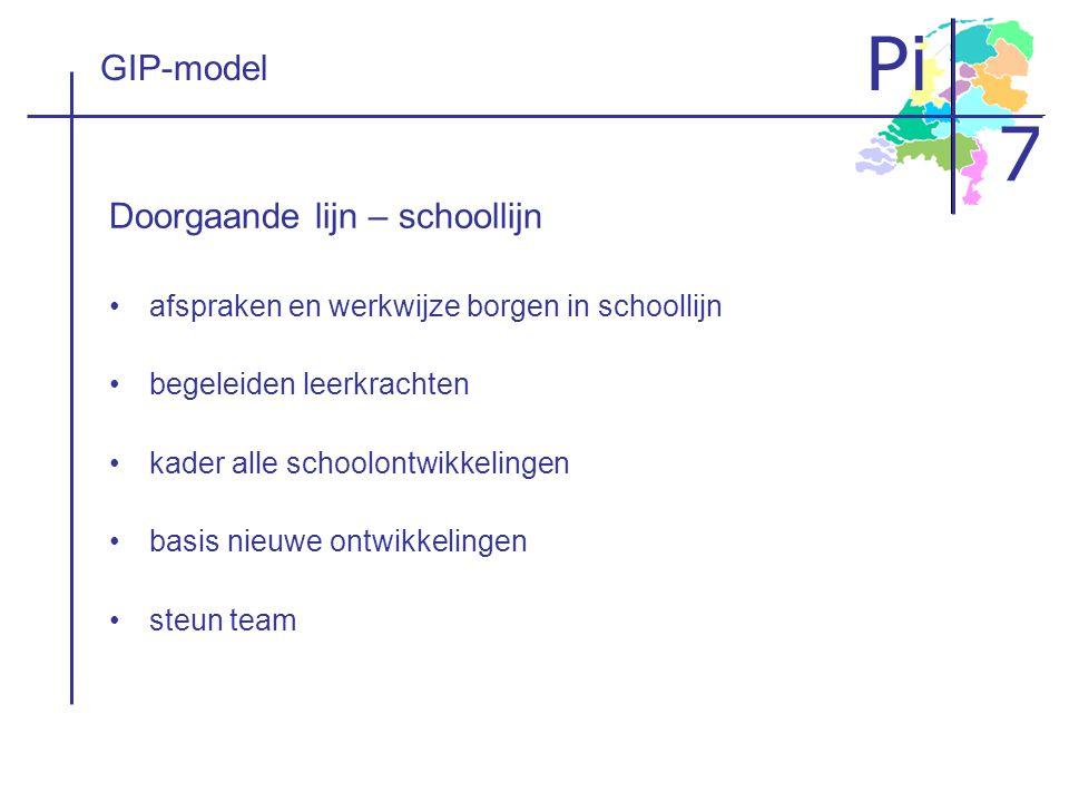 Pi 7 GIP-model Doorgaande lijn – schoollijn afspraken en werkwijze borgen in schoollijn begeleiden leerkrachten kader alle schoolontwikkelingen basis