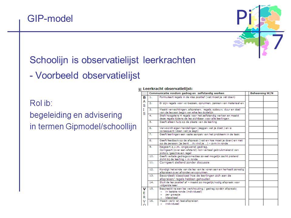 Pi 7 GIP-model Schoolijn is observatielijst leerkrachten - Voorbeeld observatielijst Rol ib: begeleiding en advisering in termen Gipmodel/schoollijn
