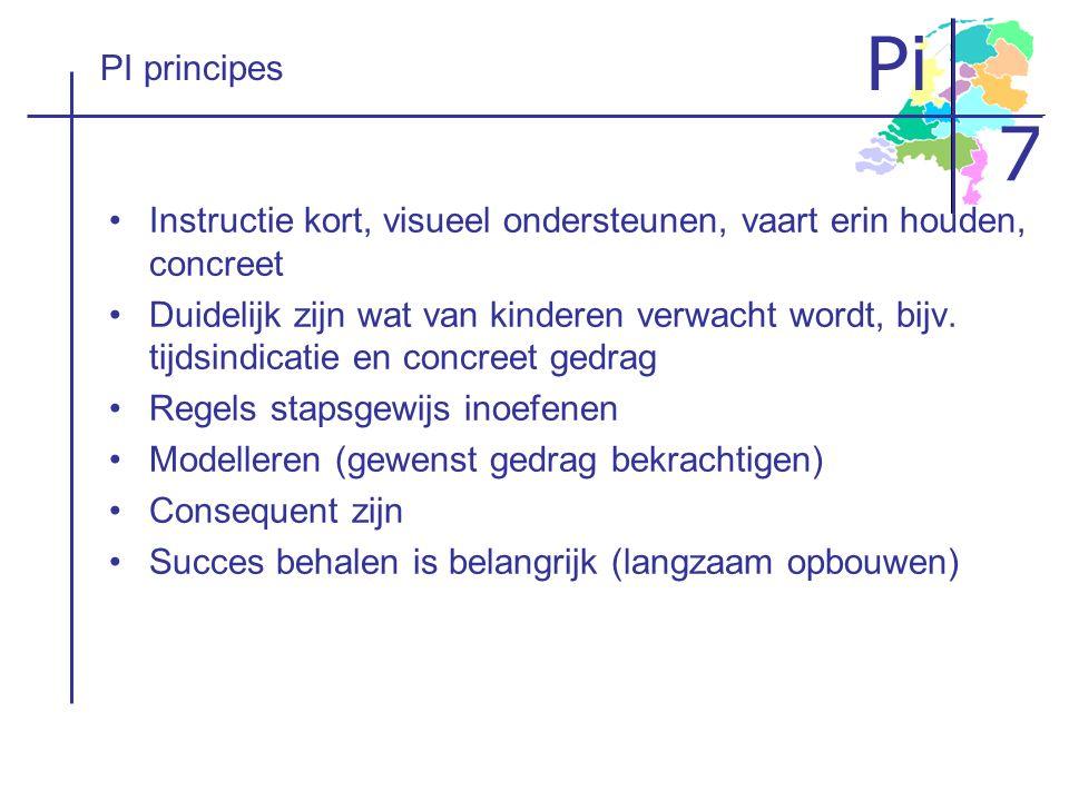 Pi 7 PI principes Instructie kort, visueel ondersteunen, vaart erin houden, concreet Duidelijk zijn wat van kinderen verwacht wordt, bijv. tijdsindica