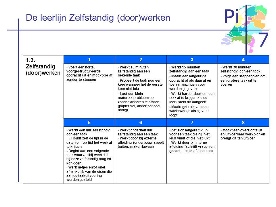 Pi 7 Start leren, leren in de klas Niveaubepaling leren, leren Gekozen voor 1 niveau leren, leren per groep Groepsplan (met individuele aanpassingen) Nadruk op de eerste 3 subdoelen: - taakaanpak - hulpvragen/uitgestelde aandacht - zelfstandig (door) werken Gekoppeld aan eerste 3 blokken GIP (organisatie, zelf plannen, instructie) Maximaal 3 niveaugroepen leergebiedspecifieke vakken Invullen leerlijn door team