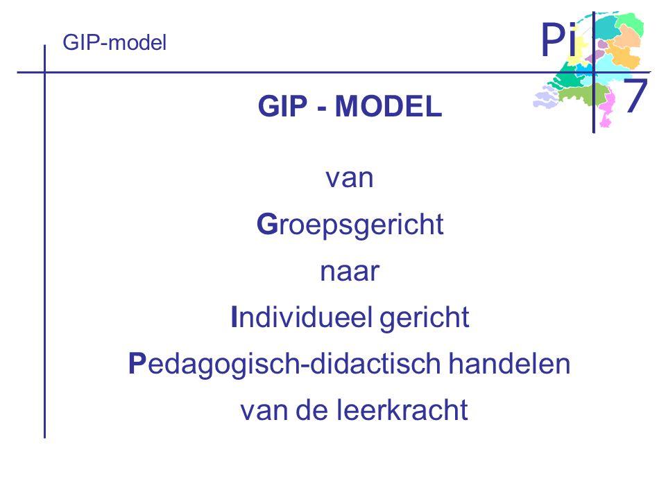 Pi 7 Implementatietraject op De Brug Visie Informatie over GIP Schoolafspraken Lessen leren, leren Klassenconsultaties Borging