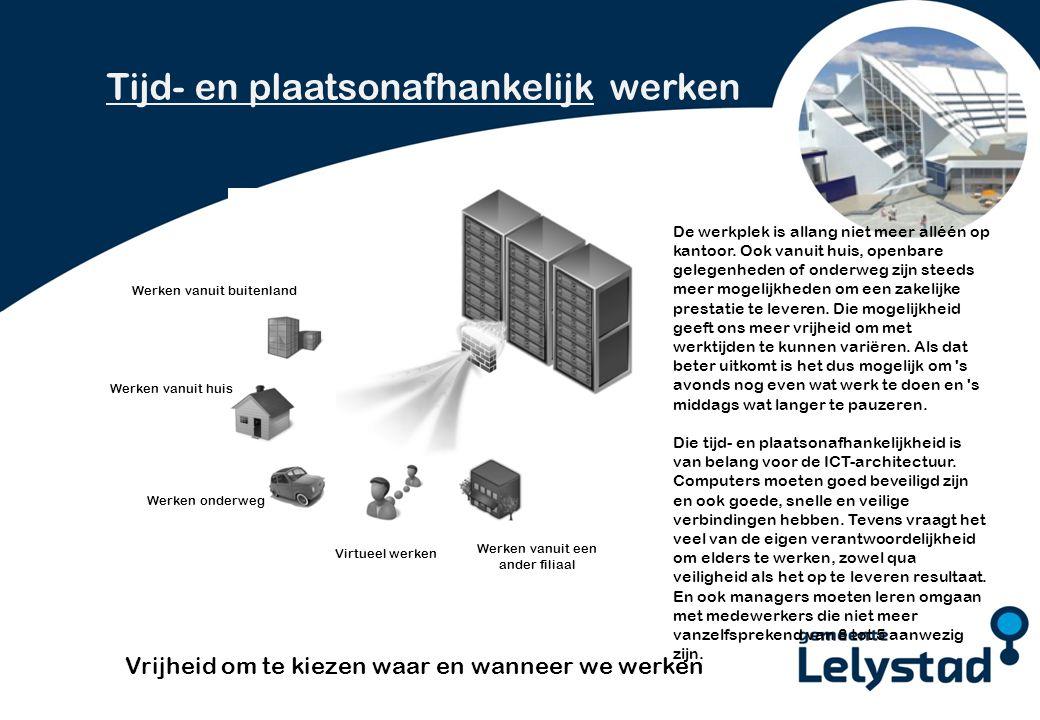 PowerPoint presentatie Lelystad De werkplek is allang niet meer alléén op kantoor.