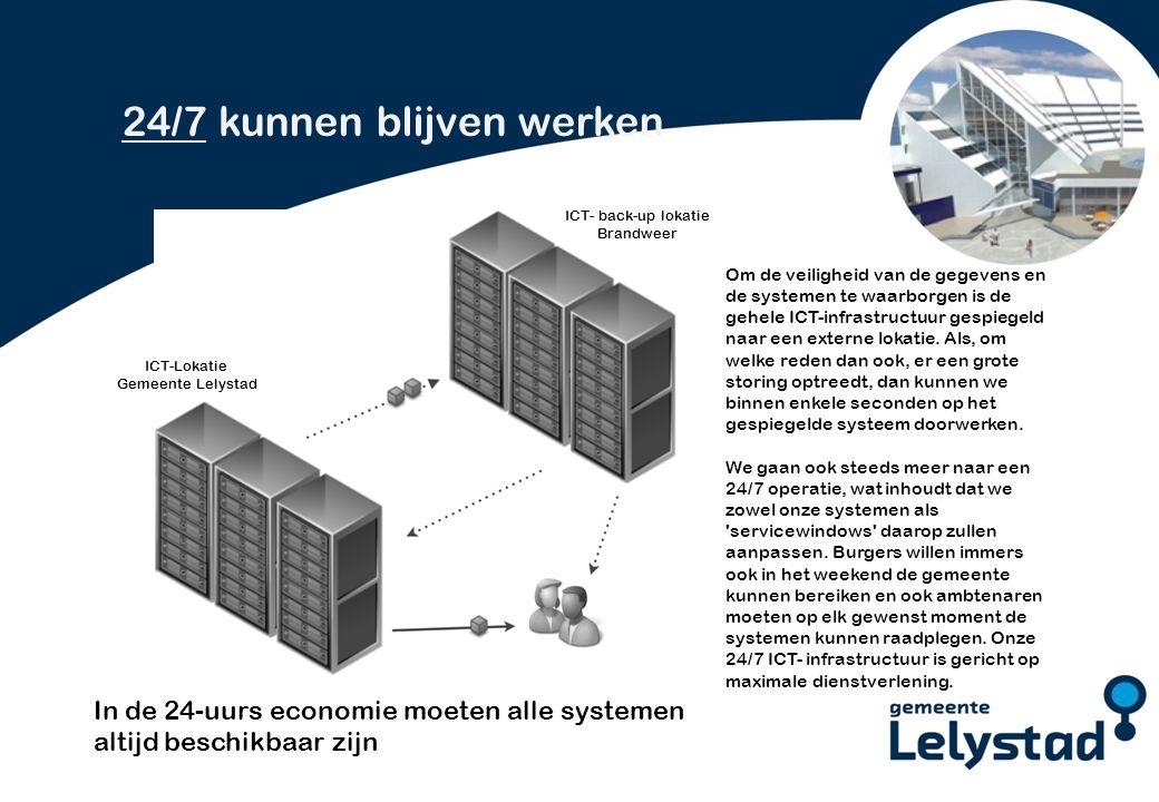 PowerPoint presentatie Lelystad Om de veiligheid van de gegevens en de systemen te waarborgen is de gehele ICT-infrastructuur gespiegeld naar een externe lokatie.