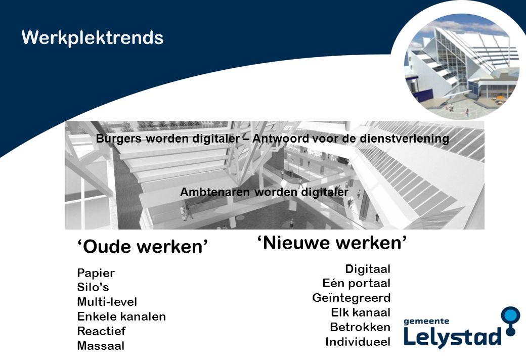 PowerPoint presentatie Lelystad Vervolg trends: We werken steeds meer on-line èn met elkaar We zijn steeds meer on-line vanaf elke plek We worden steeds mobieler Werk en privé integreren steeds meer Een nieuwe digitale generatie dient zich aan