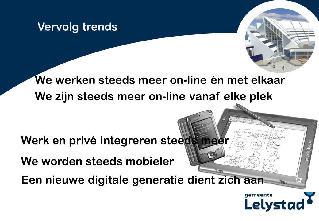 PowerPoint presentatie Lelystad Het papierloze kantoor is inmiddels een moeizame ambitie gebleken.