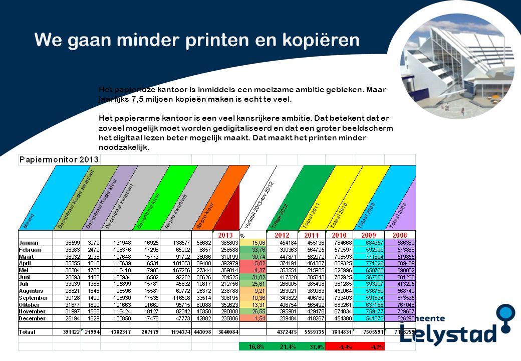 Kengetallen Meten is weten 35.000 poststukken gescand en geregistreerd voor 12:00 uur in digitale postbus van afdelingen, start van werkproces.