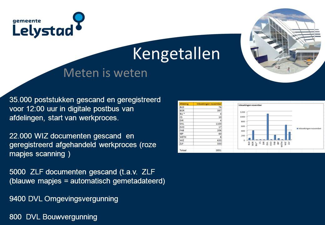 PowerPoint presentatie Lelystad De meeste gemeentelijke processen worden gedigitaliseerd.