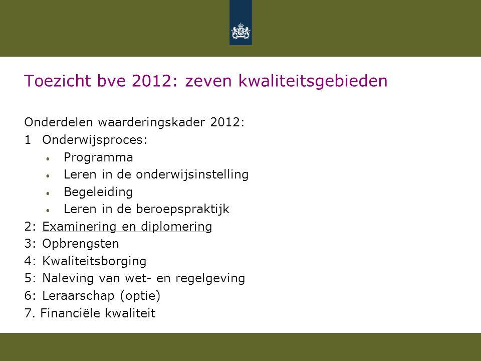 Toezicht bve 2012: zeven kwaliteitsgebieden Onderdelen waarderingskader 2012: 1Onderwijsproces: Programma Leren in de onderwijsinstelling Begeleiding