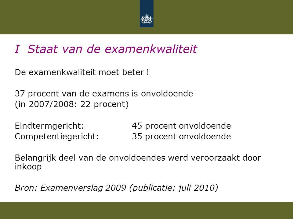I Staat van de examenkwaliteit De examenkwaliteit moet beter ! 37 procent van de examens is onvoldoende (in 2007/2008: 22 procent) Eindtermgericht: 45