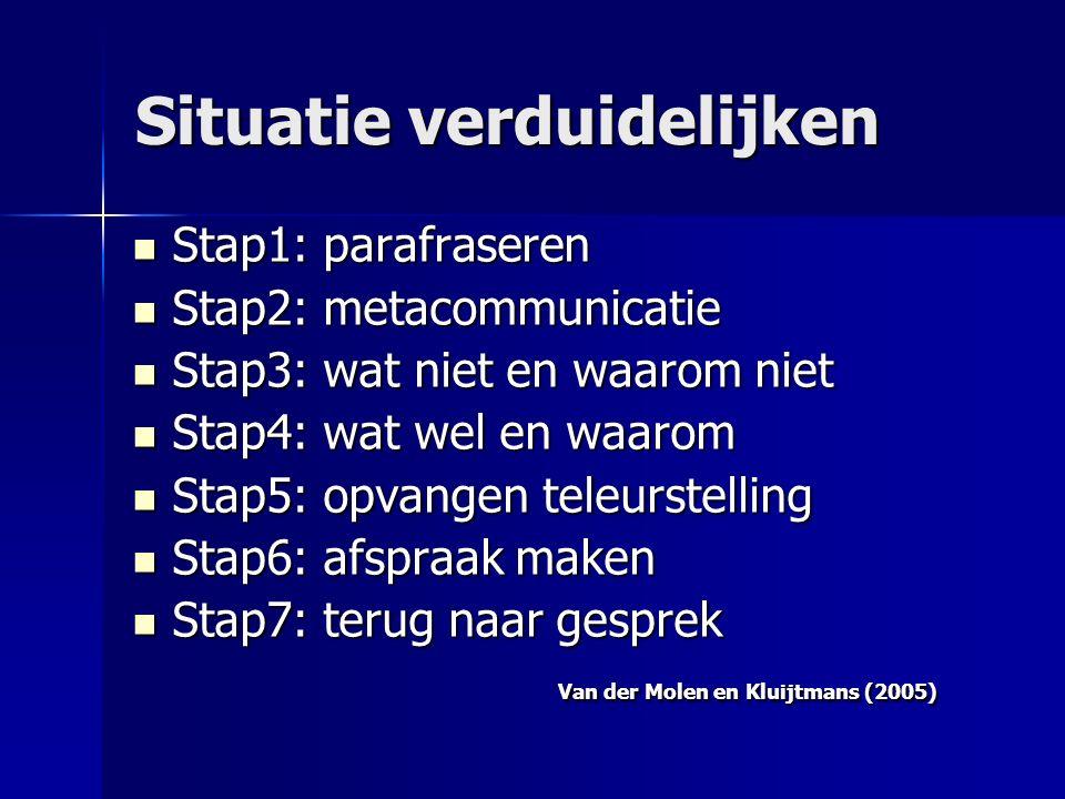 Situatie verduidelijken Stap1: parafraseren Stap1: parafraseren Stap2: metacommunicatie Stap2: metacommunicatie Stap3: wat niet en waarom niet Stap3: