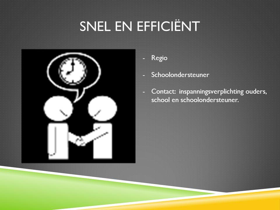 SNEL EN EFFICIËNT -Regio -Schoolondersteuner -Contact: inspanningsverplichting ouders, school en schoolondersteuner.
