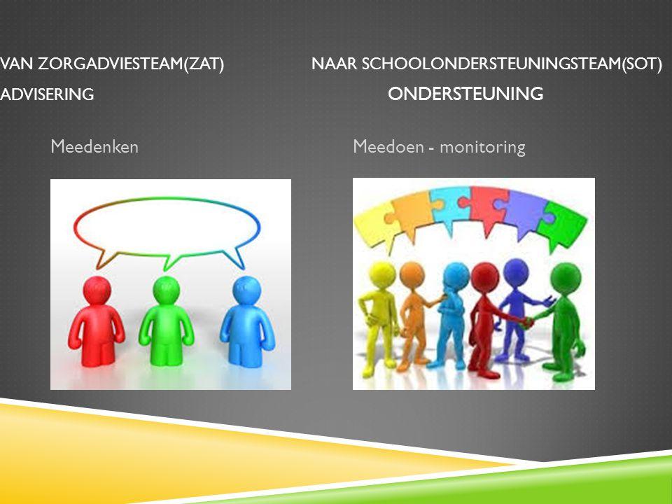 VAN ZORGADVIESTEAM(ZAT) NAAR SCHOOLONDERSTEUNINGSTEAM(SOT) ADVISERING ONDERSTEUNING MeedenkenMeedoen - monitoring