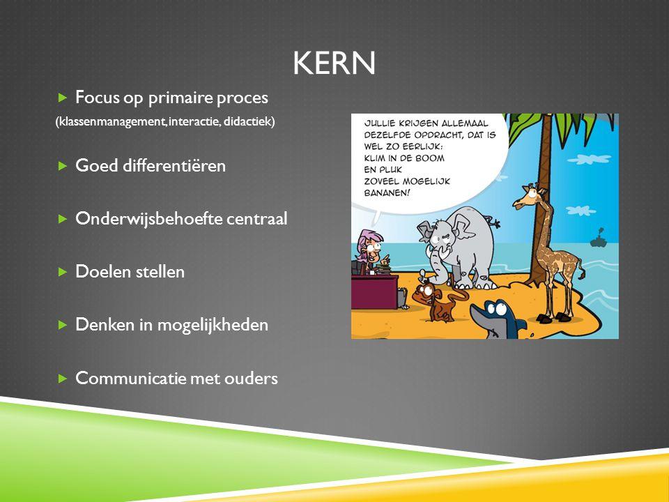 KERN  Focus op primaire proces (klassenmanagement, interactie, didactiek)  Goed differentiëren  Onderwijsbehoefte centraal  Doelen stellen  Denken in mogelijkheden  Communicatie met ouders