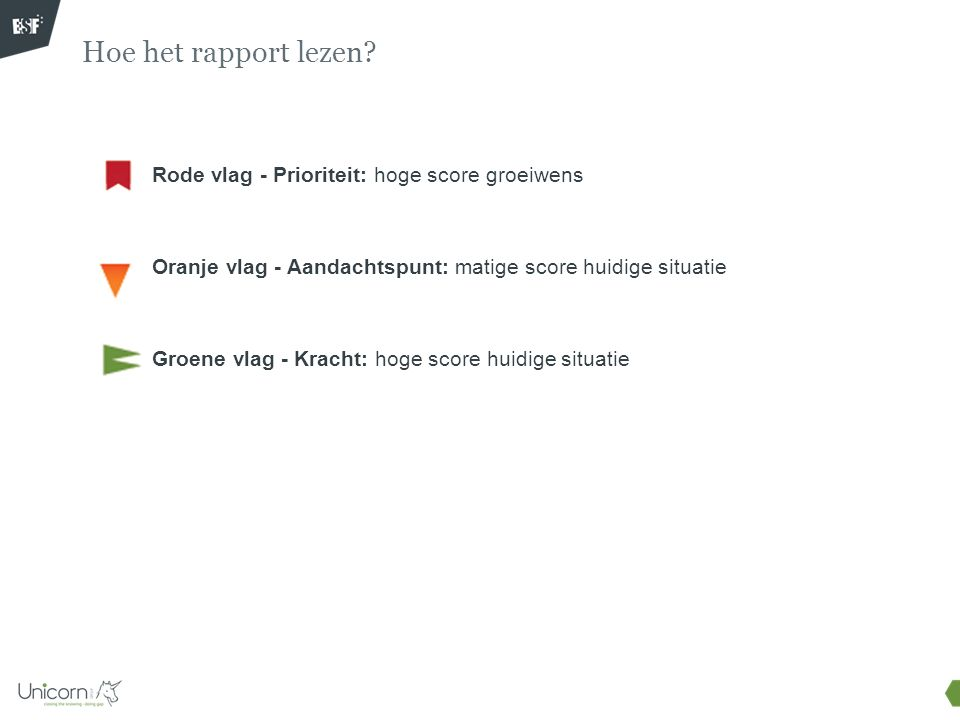 Rode vlag - Prioriteit: hoge score groeiwens Oranje vlag - Aandachtspunt: matige score huidige situatie Groene vlag - Kracht: hoge score huidige situatie Hoe het rapport lezen