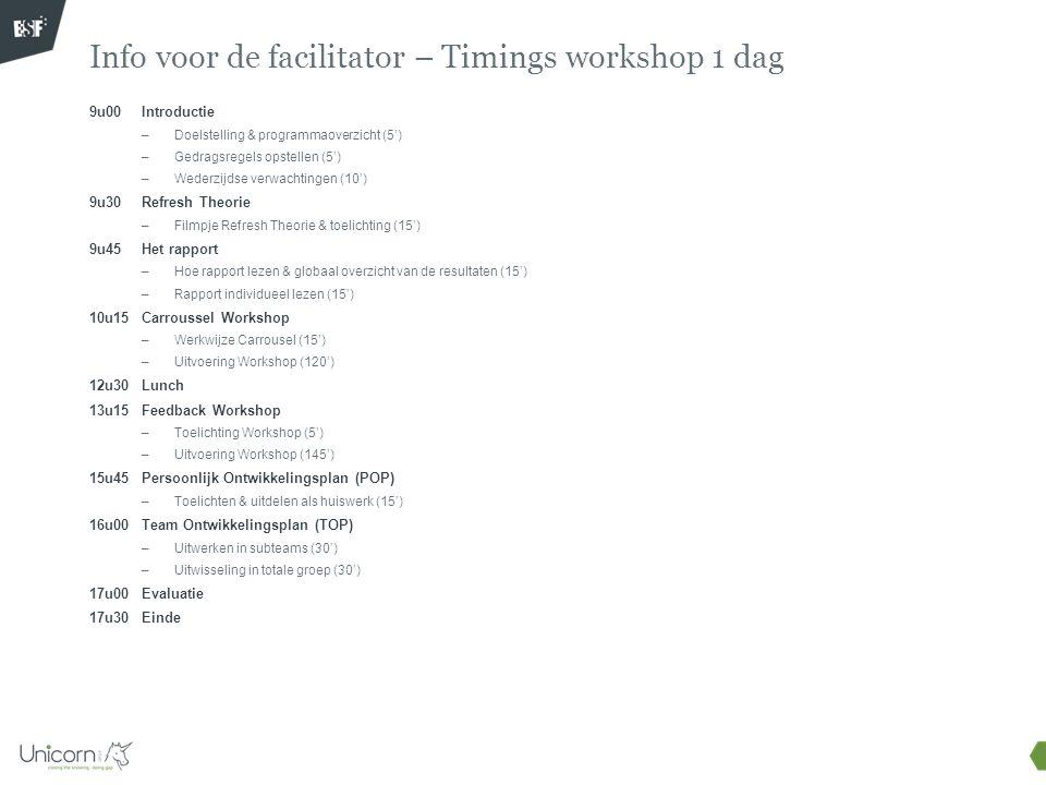 DAG 1 9u00 Introductie –Doelstelling & programmaoverzicht (5') –Gedragsregels opstellen (5') –Wederzijdse verwachtingen (10') 9u30 Refresh Theorie –Filmpje Refresh Theorie & toelichting (15') 9u45 Het rapport –Hoe rapport lezen & globaal overzicht van de resultaten (15') –Rapport individueel lezen (15') 10u15 Carroussel Workshop –Werkwijze Carrousel (15') –Uitvoering Workshop (120') 12u30 Lunch 13u30 Teamlid profielen –Theorie Teamlid profielen (30') –Individueel rapport & boekje Teamlid profielen lezen & uitwisselen met buddy (30') –Terugkoppeling totaal team & conclusies (30') 15u00 Team Ontwikkelingsplan (TOP) –Uitwerken in subteams (60') –Uitwisseling in totale groep (30') 16u30 Evaluatie 17u00 Einde dag 1 Info voor de facilitator – Timings workshop 1,5 dagen DAG 2 9u00 Feedback Workshop –Toelichting Workshop (5') –Uitvoering Workshop (145') 11u30 Persoonlijk Ontwikkelingsplan (POP) –Individueel uitwerken (15') –Bespreken met buddy (30') 12u15 Evaluatie 12u30 Einde