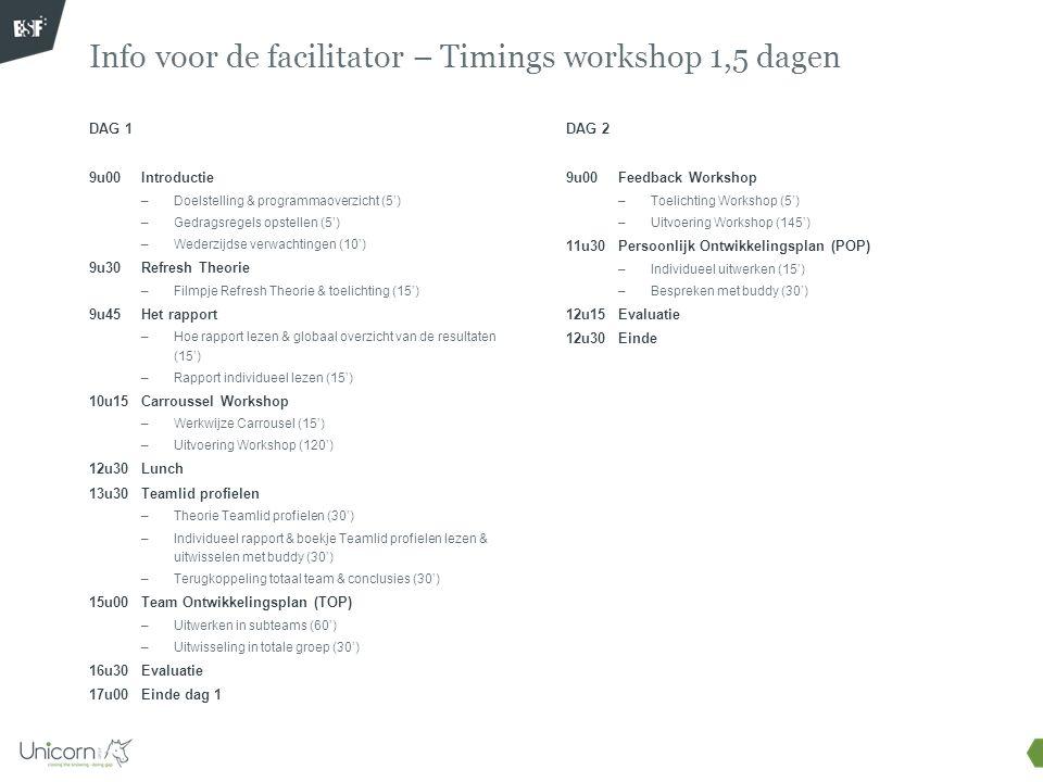 Team Ontwikkelingsplan (TOP) Introductie Refresh Theorie Het rapport Carrousel Workshop Teamlid profielen Feedback Workshop Team Ontwikkelingspla n Evaluatie Persoonlijk Ontwikkelingspla n