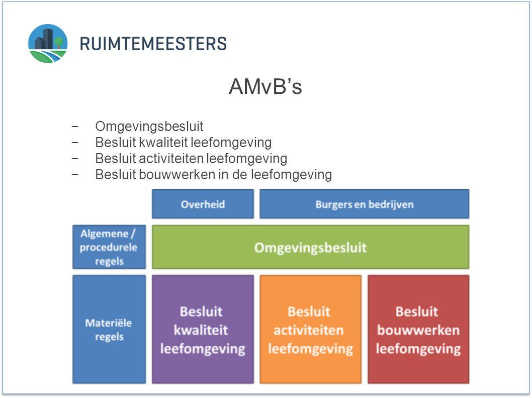 AMvB's −Omgevingsbesluit −Besluit kwaliteit leefomgeving −Besluit activiteiten leefomgeving −Besluit bouwwerken in de leefomgeving