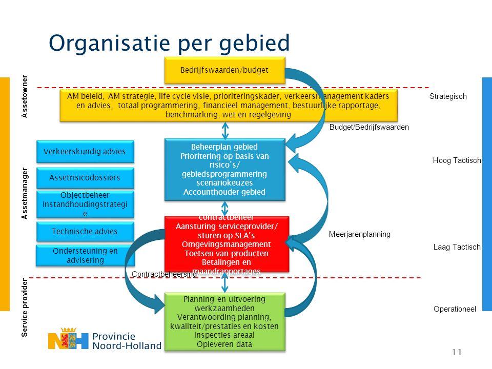 11 Ondersteuning en advisering Assetrisicodossiers Objectbeheer Instandhoudingstrategi e Objectbeheer Instandhoudingstrategi e Technische advies Verke