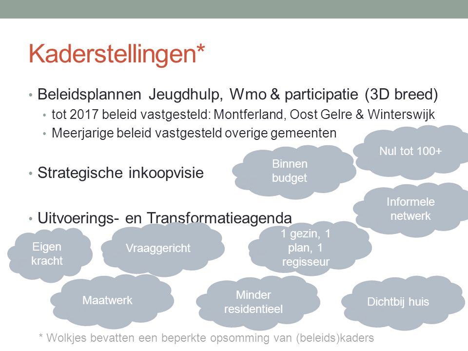 Kaderstellingen* Beleidsplannen Jeugdhulp, Wmo & participatie (3D breed) tot 2017 beleid vastgesteld: Montferland, Oost Gelre & Winterswijk Meerjarige