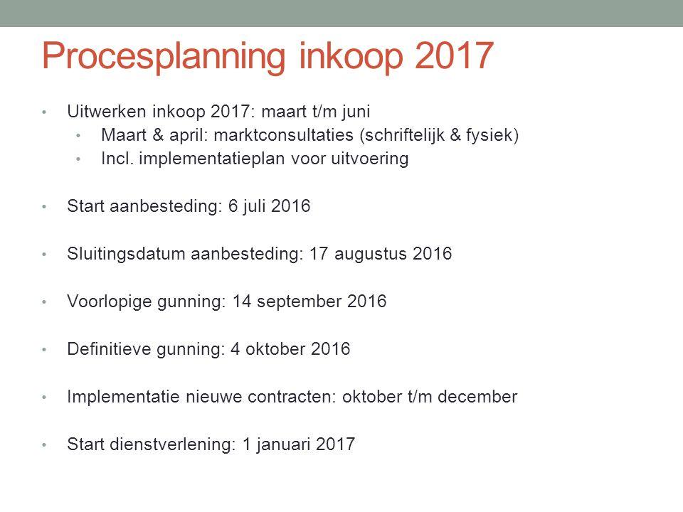 Uitwerken inkoop 2017: maart t/m juni Maart & april: marktconsultaties (schriftelijk & fysiek) Incl. implementatieplan voor uitvoering Start aanbested