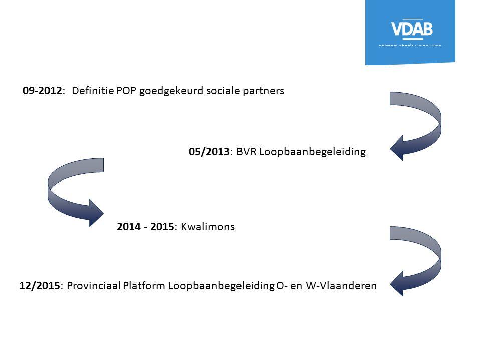 09-2012: Definitie POP goedgekeurd sociale partners 05/2013: BVR Loopbaanbegeleiding 12/2015: Provinciaal Platform Loopbaanbegeleiding O- en W-Vlaanderen 2014 - 2015: Kwalimons