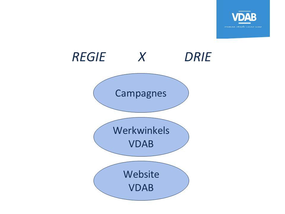 REGIE X DRIE Campagnes Werkwinkels VDAB Website VDAB