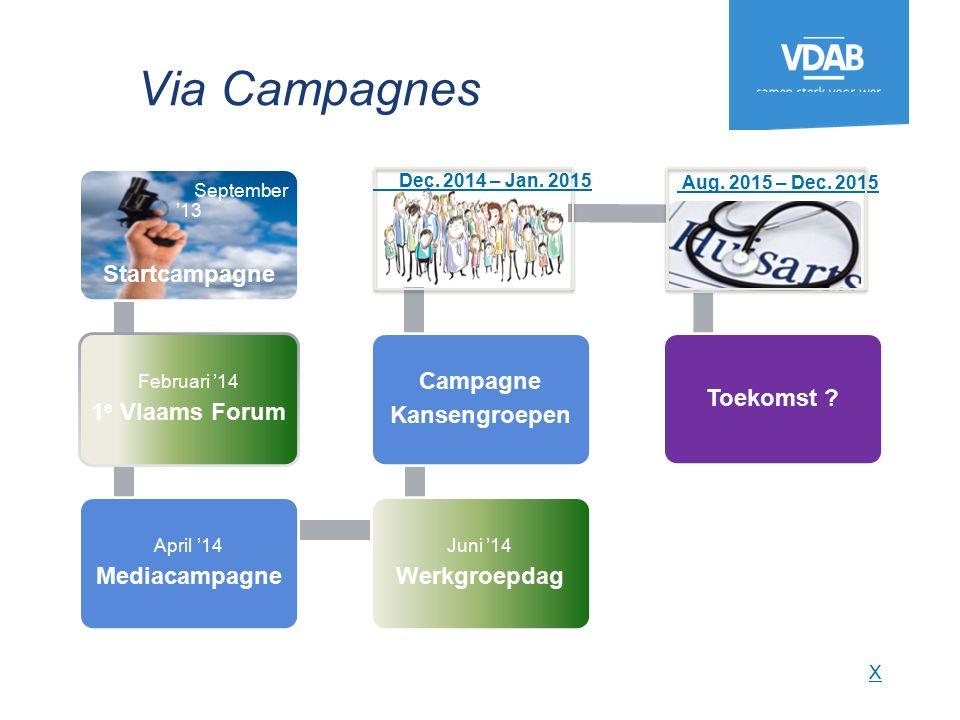 September '13 Startcampagne Februari '14 1 e Vlaams Forum April '14 Mediacampagne Juni '14 Werkgroepdag Campagne Kansengroepen Toekomst .