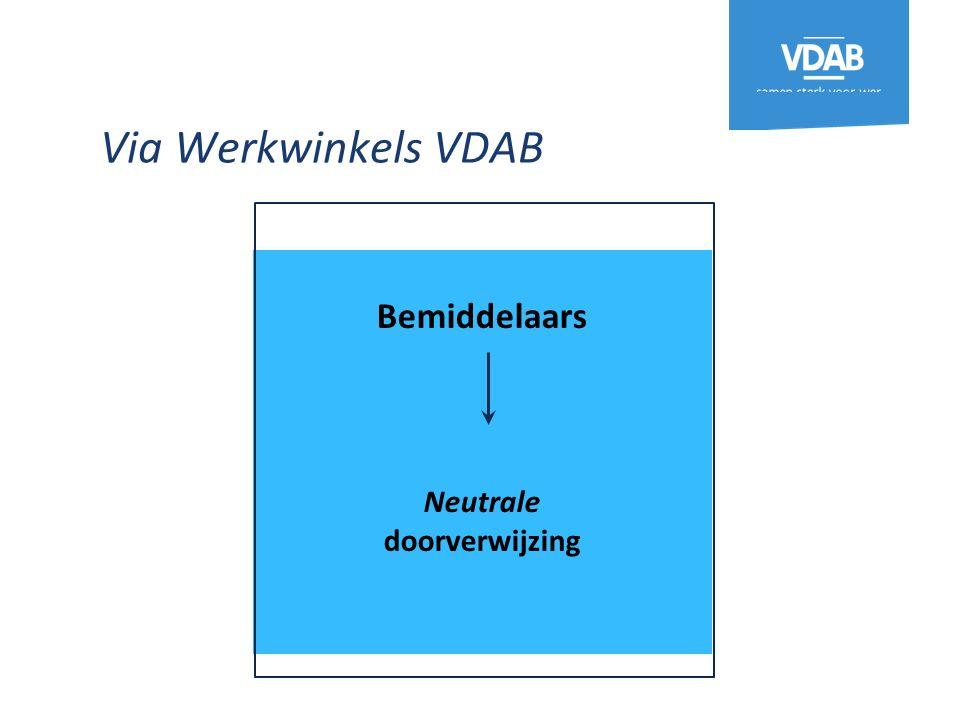 Via Werkwinkels VDAB Bemiddelaars Neutrale doorverwijzing
