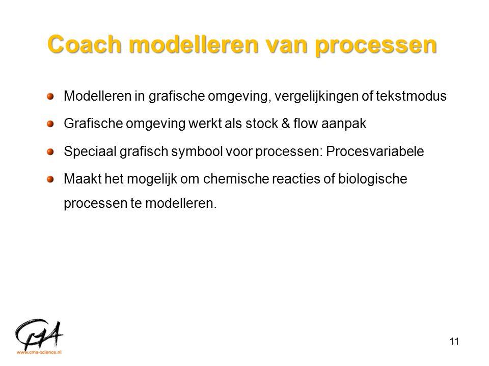 11 Coach modelleren van processen Modelleren in grafische omgeving, vergelijkingen of tekstmodus Grafische omgeving werkt als stock & flow aanpak Speciaal grafisch symbool voor processen: Procesvariabele Maakt het mogelijk om chemische reacties of biologische processen te modelleren.