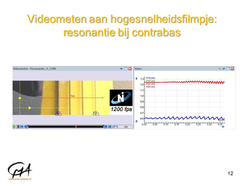 Videometen aan hogesnelheidsfilmpje: resonantie bij contrabas 12