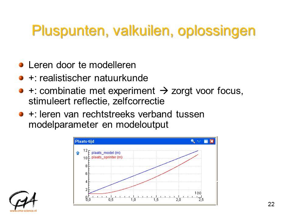 Pluspunten, valkuilen, oplossingen Leren door te modelleren +: realistischer natuurkunde +: combinatie met experiment  zorgt voor focus, stimuleert reflectie, zelfcorrectie +: leren van rechtstreeks verband tussen modelparameter en modeloutput 22