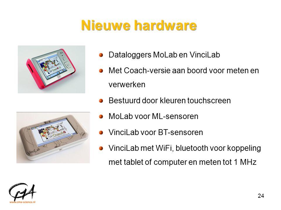 24 Nieuwe hardware Dataloggers MoLab en VinciLab Met Coach-versie aan boord voor meten en verwerken Bestuurd door kleuren touchscreen MoLab voor ML-sensoren VinciLab voor BT-sensoren VinciLab met WiFi, bluetooth voor koppeling met tablet of computer en meten tot 1 MHz
