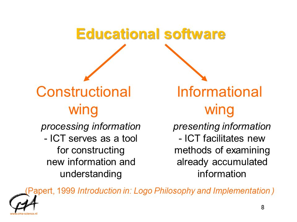 Educational software Constructional wing Informational wing processing information - ICT serves as a tool for constructing new information and understanding (Papert, 1999 Introduction in: Logo Philosophy and Implementation ) presenting information - ICT facilitates new methods of examining already accumulated information 8