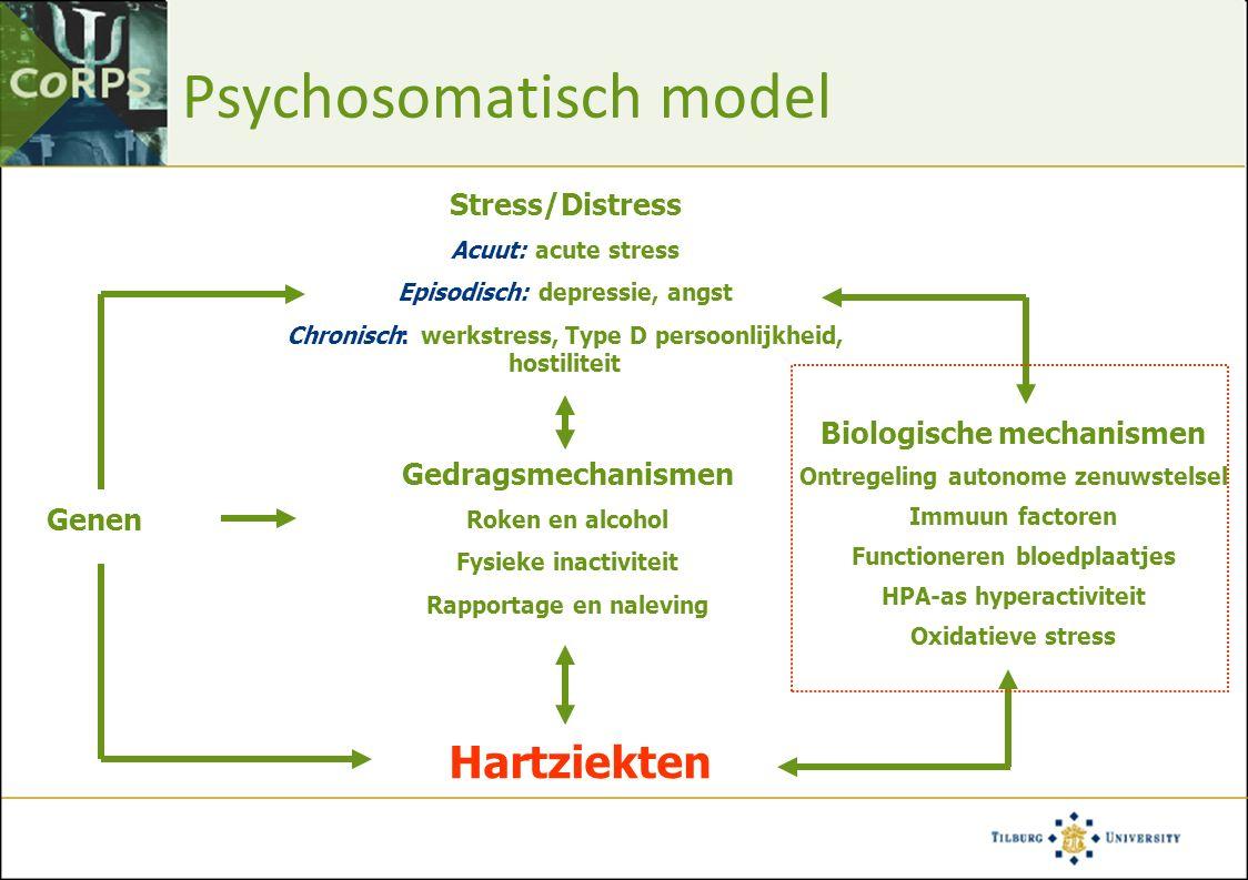 Gedragsmechanismen Roken en alcohol Fysieke inactiviteit Rapportage en naleving Biologische mechanismen Ontregeling autonome zenuwstelsel Immuun facto