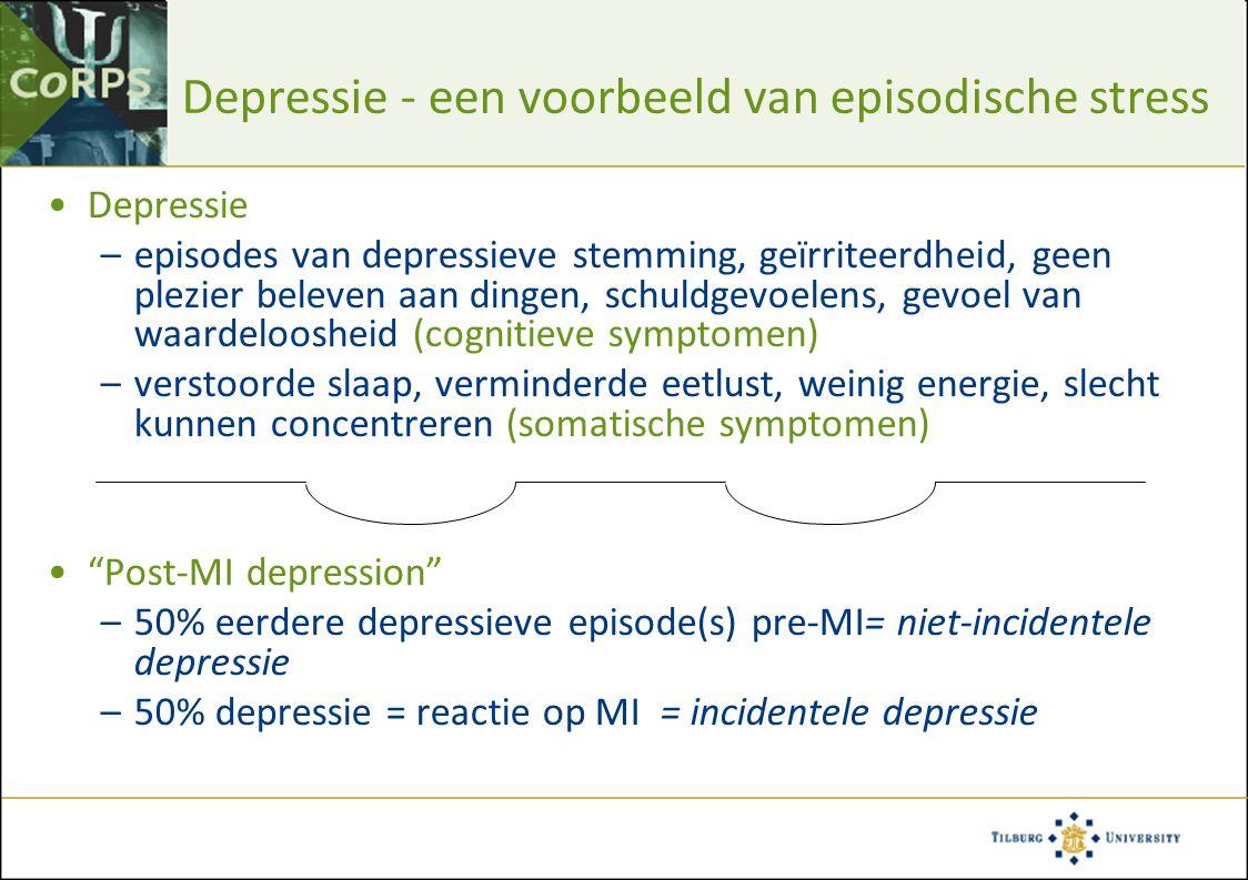 Depressie - een voorbeeld van episodische stress Depressie –episodes van depressieve stemming, geïrriteerdheid, geen plezier beleven aan dingen, schuldgevoelens, gevoel van waardeloosheid (cognitieve symptomen) –verstoorde slaap, verminderde eetlust, weinig energie, slecht kunnen concentreren (somatische symptomen) Post-MI depression –50% eerdere depressieve episode(s) pre-MI= niet-incidentele depressie –50% depressie = reactie op MI = incidentele depressie