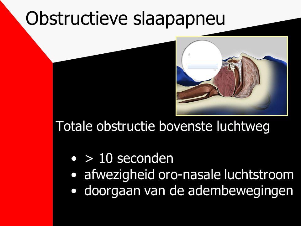 Klachten OSAS Frequent (>60%) –snurken –hypersomnolentie –apneus –rusteloze slaap –niet-verfrissende slaap –nycturie Minder frequent (10- 60%) –verstikt wakker worden –transpireren –ochtendhoofdpijn –reflux –verminderde libido –concentratiestoornis –vermoeidheid