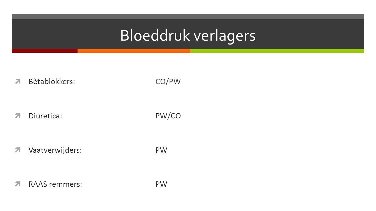 Bloeddruk verlagers  Bètablokkers:CO/PW  Diuretica:PW/CO  Vaatverwijders:PW  RAAS remmers:PW