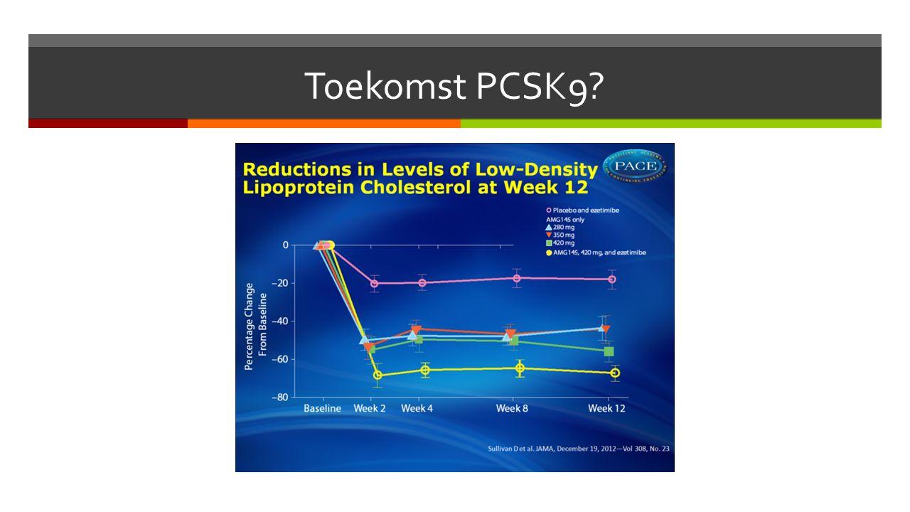 Toekomst PCSK9