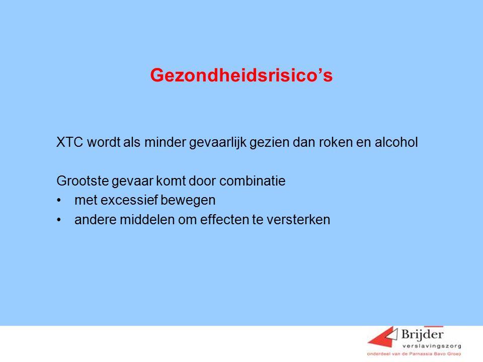 Gezondheidsrisico's XTC wordt als minder gevaarlijk gezien dan roken en alcohol Grootste gevaar komt door combinatie met excessief bewegen andere middelen om effecten te versterken