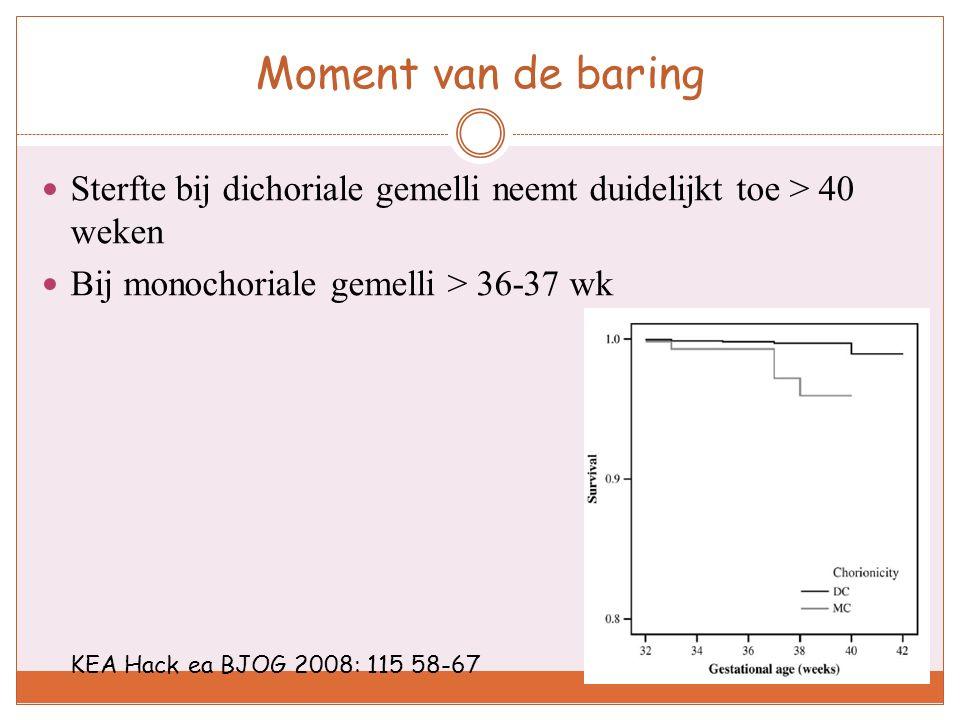 Moment van de baring Sterfte bij dichoriale gemelli neemt duidelijkt toe > 40 weken Bij monochoriale gemelli > 36-37 wk KEA Hack ea BJOG 2008: 115 58-