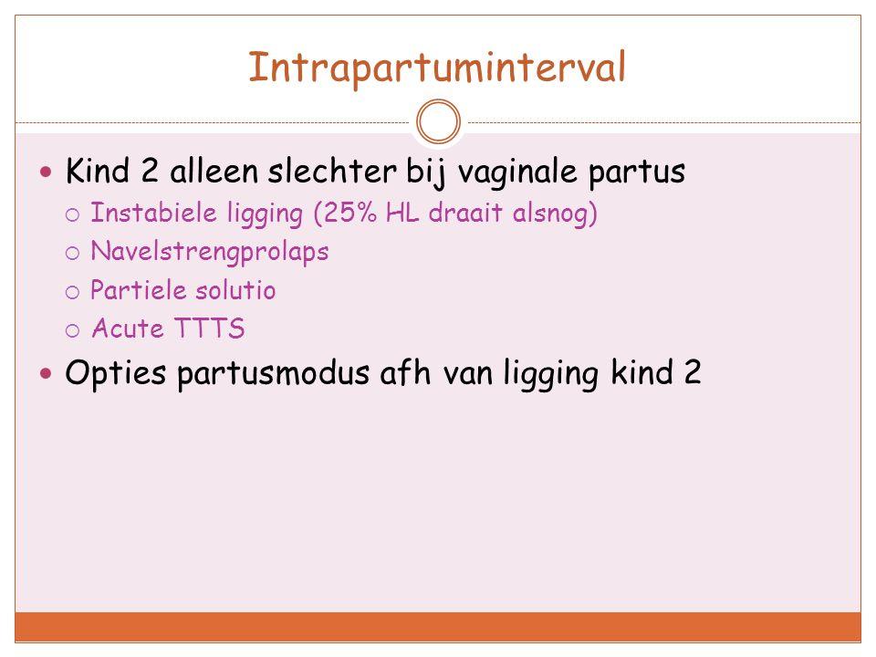 Intrapartuminterval Kind 2 alleen slechter bij vaginale partus  Instabiele ligging (25% HL draait alsnog)  Navelstrengprolaps  Partiele solutio  A