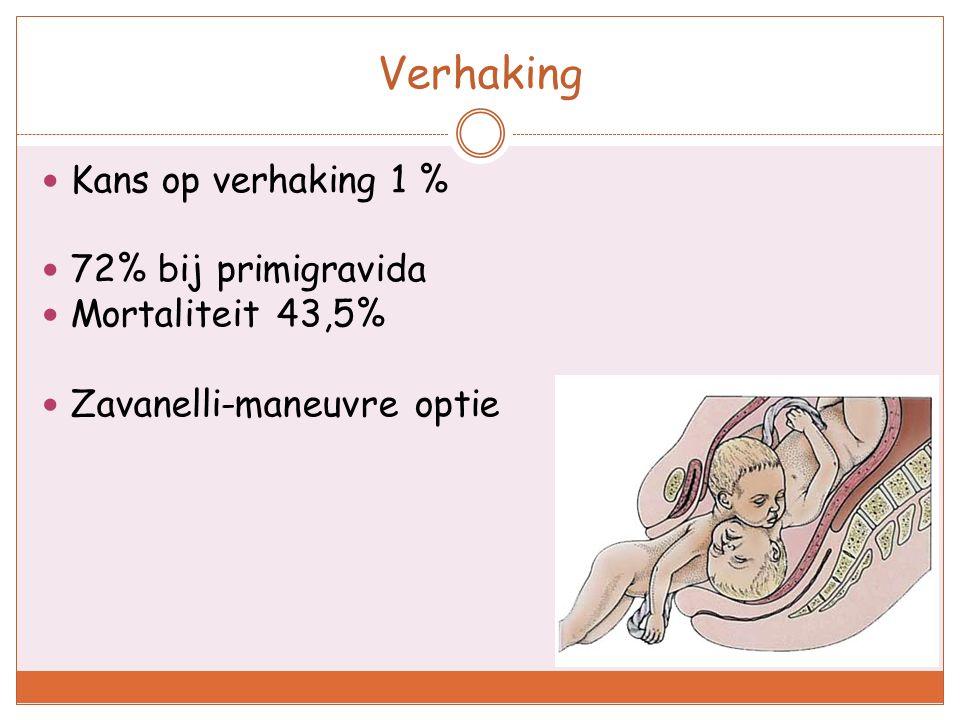 Verhaking Kans op verhaking 1 % 72% bij primigravida Mortaliteit 43,5% Zavanelli-maneuvre optie