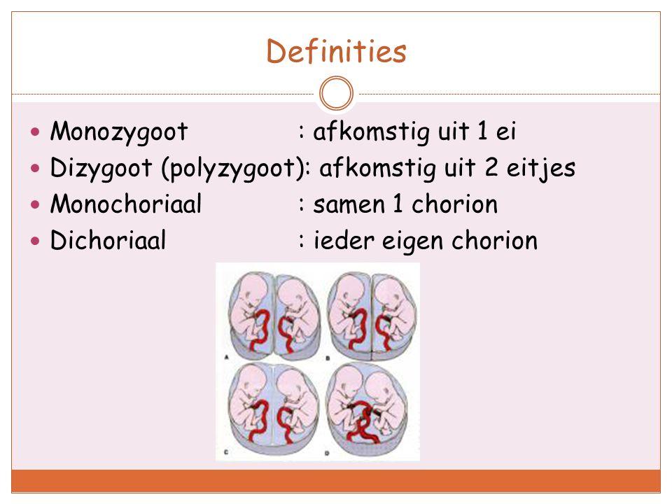 Definities Monozygoot: afkomstig uit 1 ei Dizygoot (polyzygoot): afkomstig uit 2 eitjes Monochoriaal: samen 1 chorion Dichoriaal: ieder eigen chorion