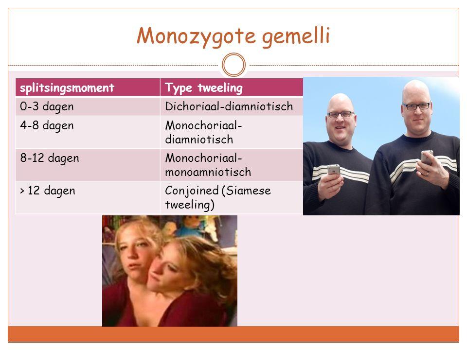 Monozygote gemelli splitsingsmomentType tweeling 0-3 dagenDichoriaal-diamniotisch 4-8 dagenMonochoriaal- diamniotisch 8-12 dagenMonochoriaal- monoamni