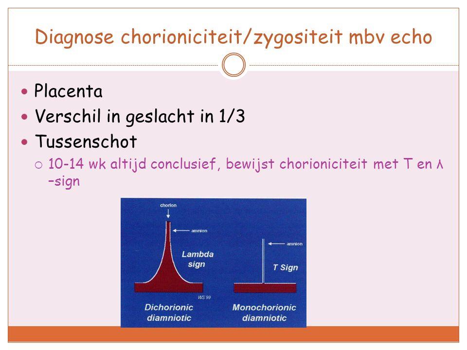 Diagnose chorioniciteit/zygositeit mbv echo Placenta Verschil in geslacht in 1/3 Tussenschot  10-14 wk altijd conclusief, bewijst chorioniciteit met