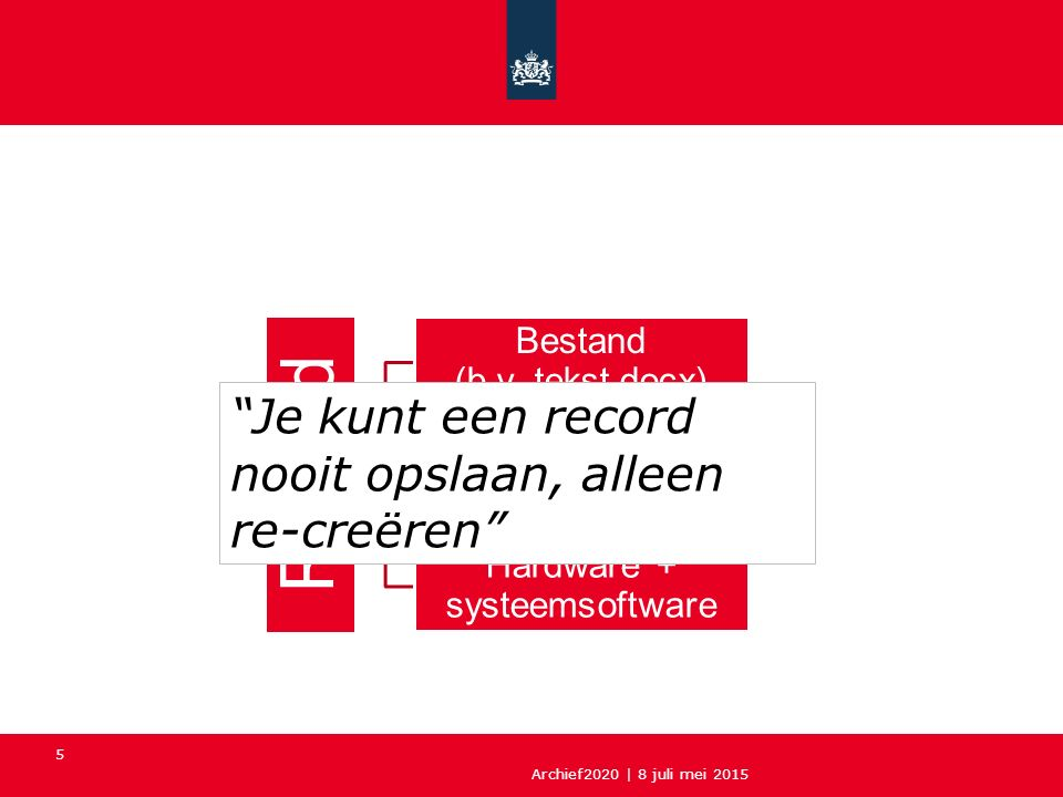 5 Record Bestand (b.v.tekst.docx) Applicatiesoftware (b.v.