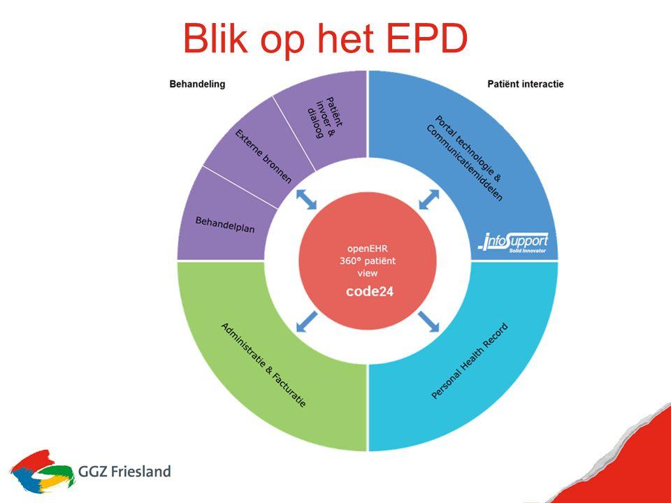 EPD Cliëntenportaal Zorgverlenersportaal CliëntBehandelaar
