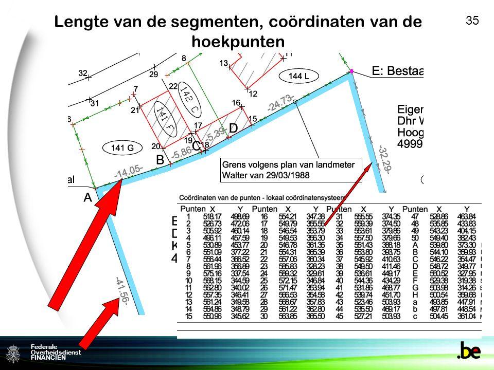 Federale Overheidsdienst FINANCIEN Lengte van de segmenten, coördinaten van de hoekpunten 35